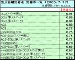 20060717tansyuku